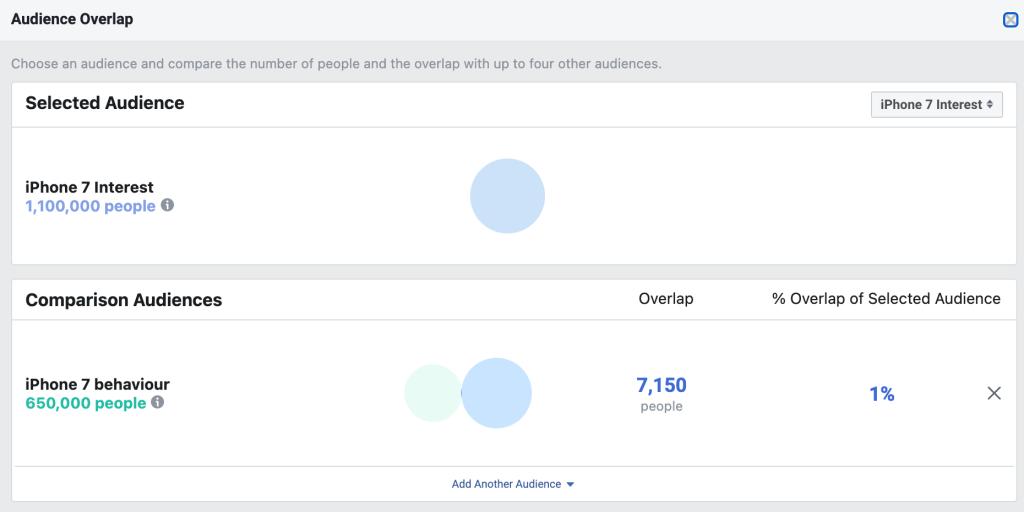 Facebook Audience Overlap 11