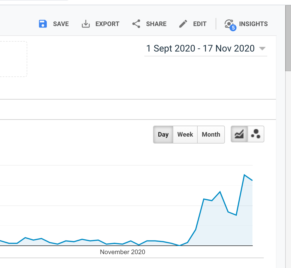 View Google Search Terms in Google Analytics 8